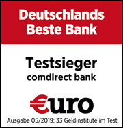 Testsieger-Konto