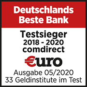 Beste Bank 2020
