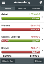 banking App - Auswertung