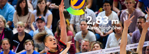 Technische Innovationen beim Volleyball
